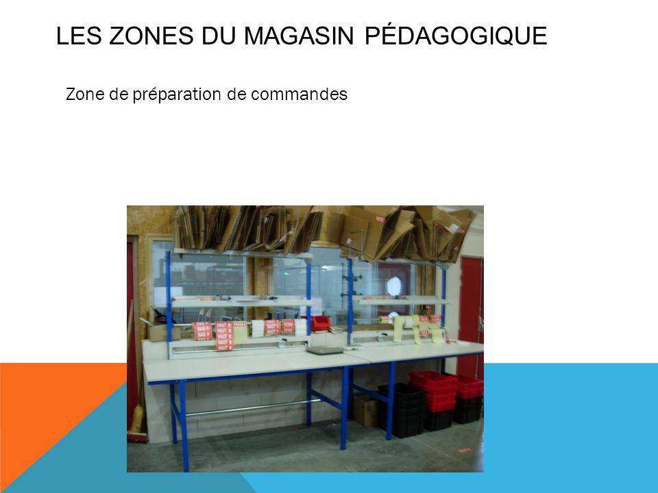 Zone de préparation de commandes LES ZONES DU MAGASIN PÉDAGOGIQUE