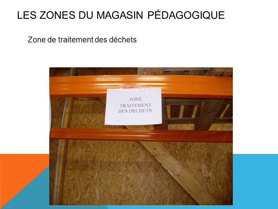 Zone de traitement des déchets LES ZONES DU MAGASIN PÉDAGOGIQUE