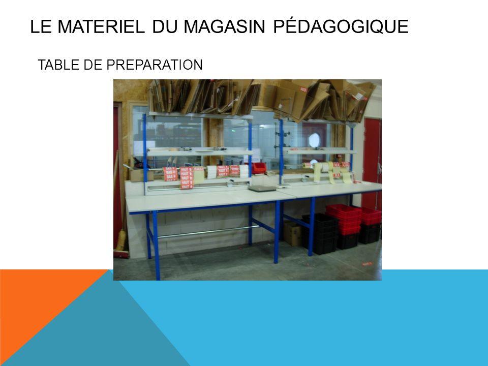 TABLE DE PREPARATION LE MATERIEL DU MAGASIN PÉDAGOGIQUE
