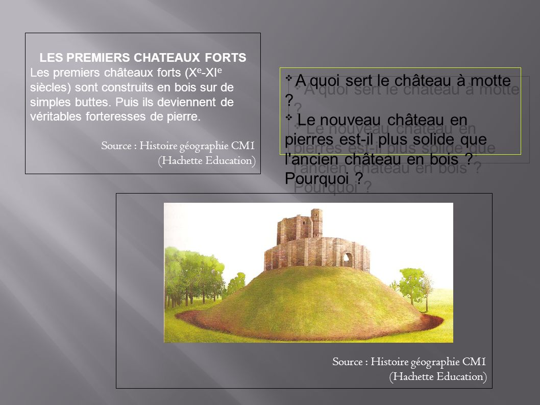 LES PREMIERS CHATEAUX FORTS Les premiers châteaux forts (X e -XI e siècles) sont construits en bois sur de simples buttes. Puis ils deviennent de véri