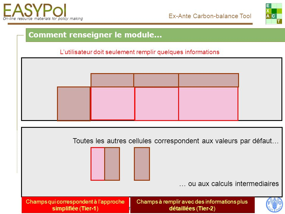 On-line resource materials for policy making Ex-Ante Carbon-balance Tool Food and Agriculture Organization of the United Nations, FAO Toutes les autres cellules correspondent aux valeurs par défaut… … ou aux calculs intermediaires Comment renseigner le module...