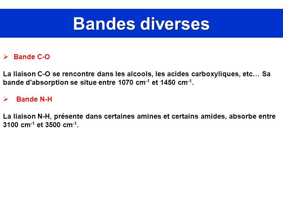 Bandes diverses Bande C-O La liaison C-O se rencontre dans les alcools, les acides carboxyliques, etc… Sa bande d'absorption se situe entre 1070 cm -1