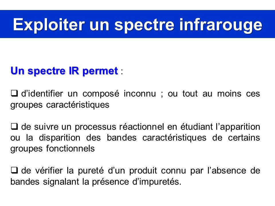 Un spectre IR permet Un spectre IR permet : didentifier un composé inconnu ; ou tout au moins ces groupes caractéristiques de suivre un processus réac