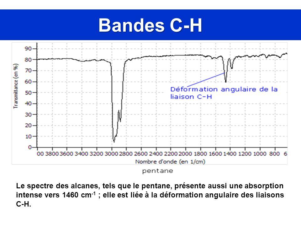 Bandes C-H Le spectre des alcanes, tels que le pentane, présente aussi une absorption intense vers 1460 cm -1 ; elle est liée à la déformation angulai