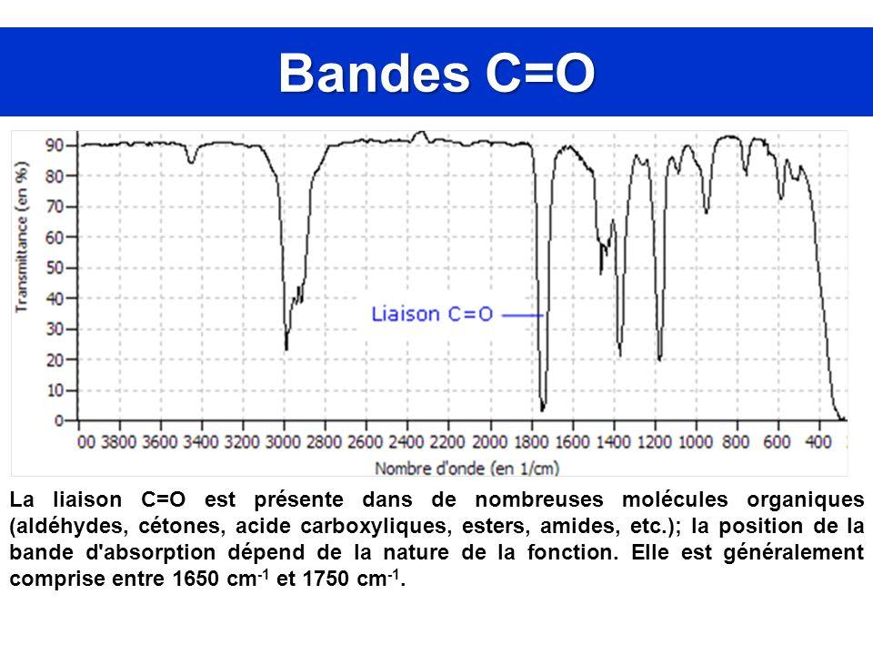 Bandes C=O La liaison C=O est présente dans de nombreuses molécules organiques (aldéhydes, cétones, acide carboxyliques, esters, amides, etc.); la pos