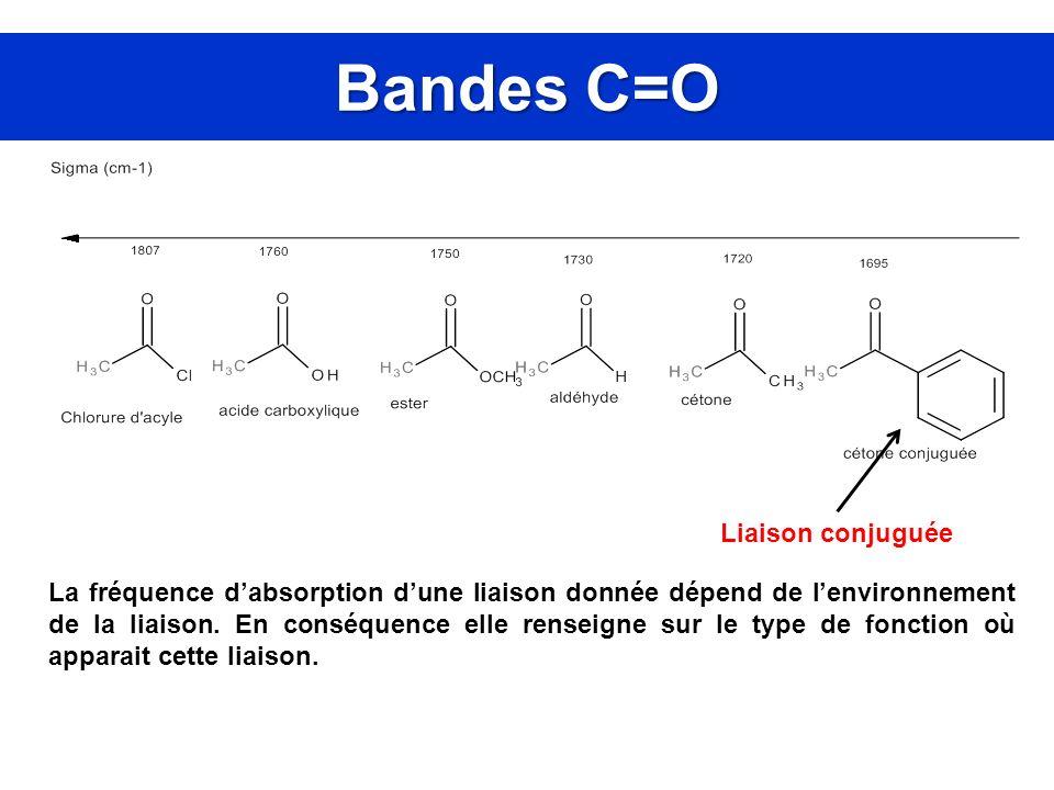 Bandes C=O La fréquence dabsorption dune liaison donnée dépend de lenvironnement de la liaison. En conséquence elle renseigne sur le type de fonction