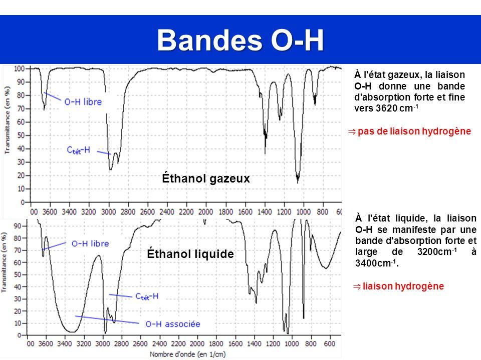 Bandes O-H Éthanol gazeux Éthanol liquide À l'état gazeux, la liaison O-H donne une bande d'absorption forte et fine vers 3620 cm -1 À l'état liquide,