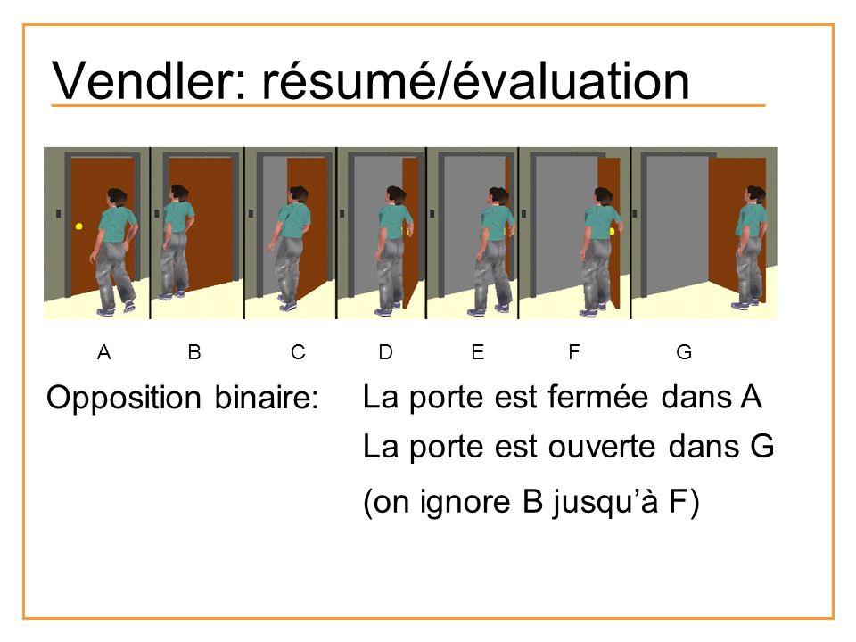 Vendler: résumé/évaluation A B C D E F G Opposition binaire: La porte est fermée dans A La porte est ouverte dans G (on ignore B jusquà F)