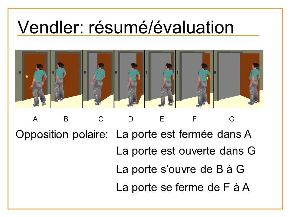 Vendler: résumé/évaluation A B C D E F G Opposition polaire: La porte est fermée dans A La porte est ouverte dans G La porte souvre de B à G La porte