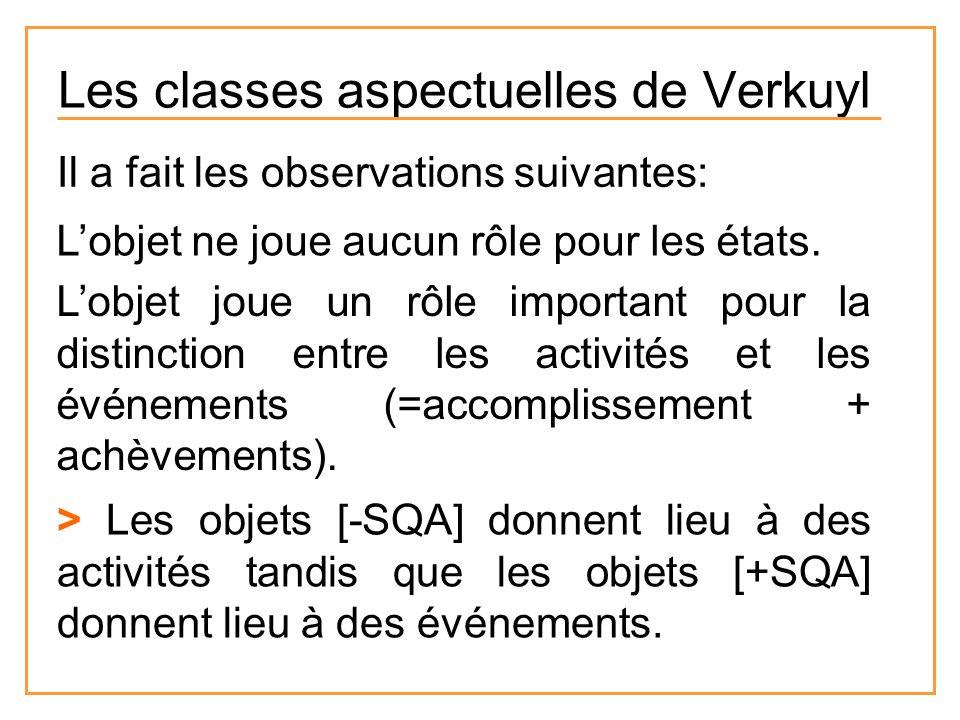 Les classes aspectuelles de Verkuyl Il a fait les observations suivantes: Lobjet ne joue aucun rôle pour les états. Lobjet joue un rôle important pour