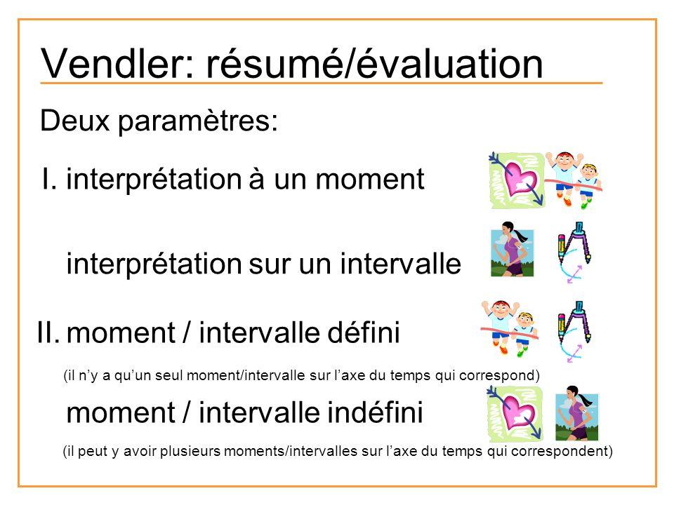 Vendler: résumé/évaluation Deux paramètres: interprétation sur un intervalle interprétation à un momentI. moment / intervalle défini moment / interval