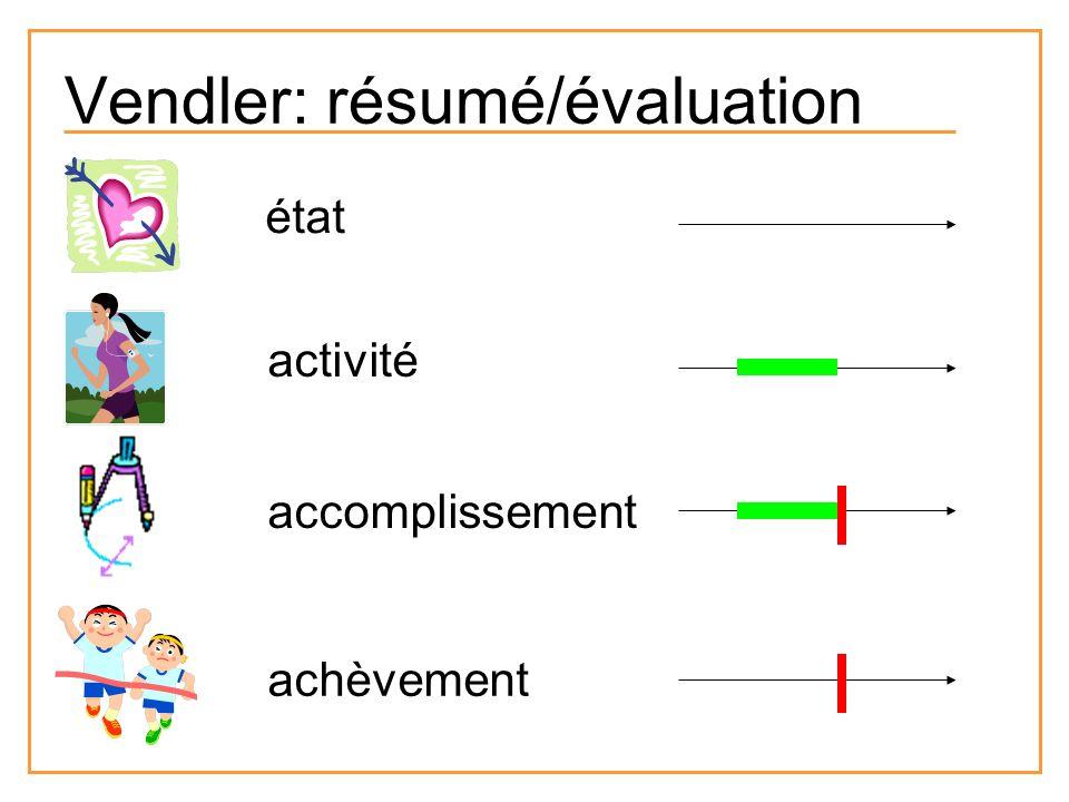 Vendler: résumé/évaluation état activité accomplissement achèvement