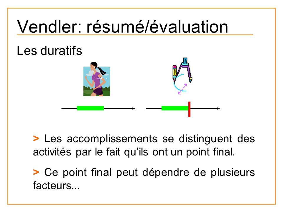 Vendler: résumé/évaluation Les duratifs > Les accomplissements se distinguent des activités par le fait quils ont un point final. > Ce point final peu