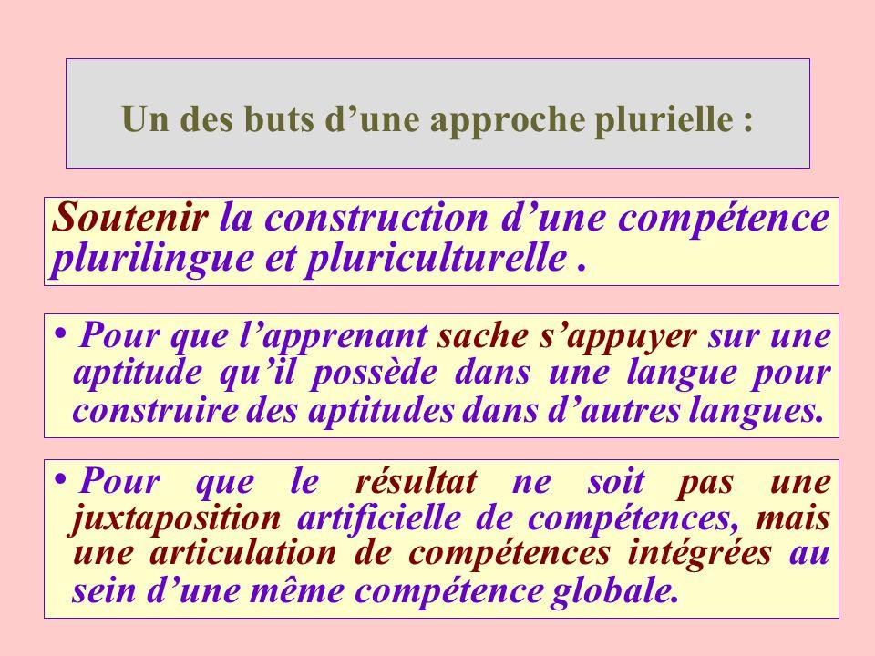 Un des buts dune approche plurielle : Soutenir la construction dune compétence plurilingue et pluriculturelle. Pour que lapprenant sache sappuyer sur