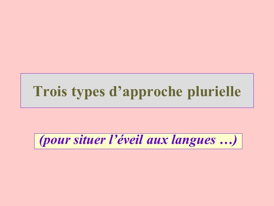Trois types dapproche plurielle (pour situer léveil aux langues …)