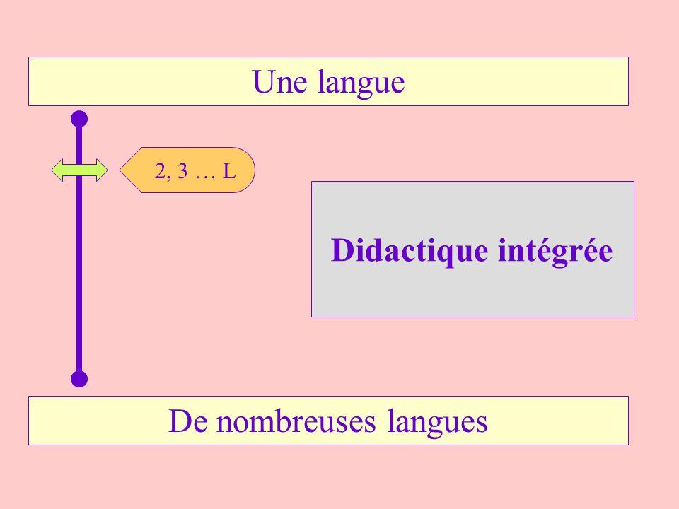 2, 3 … L Didactique intégrée Une langue De nombreuses langues