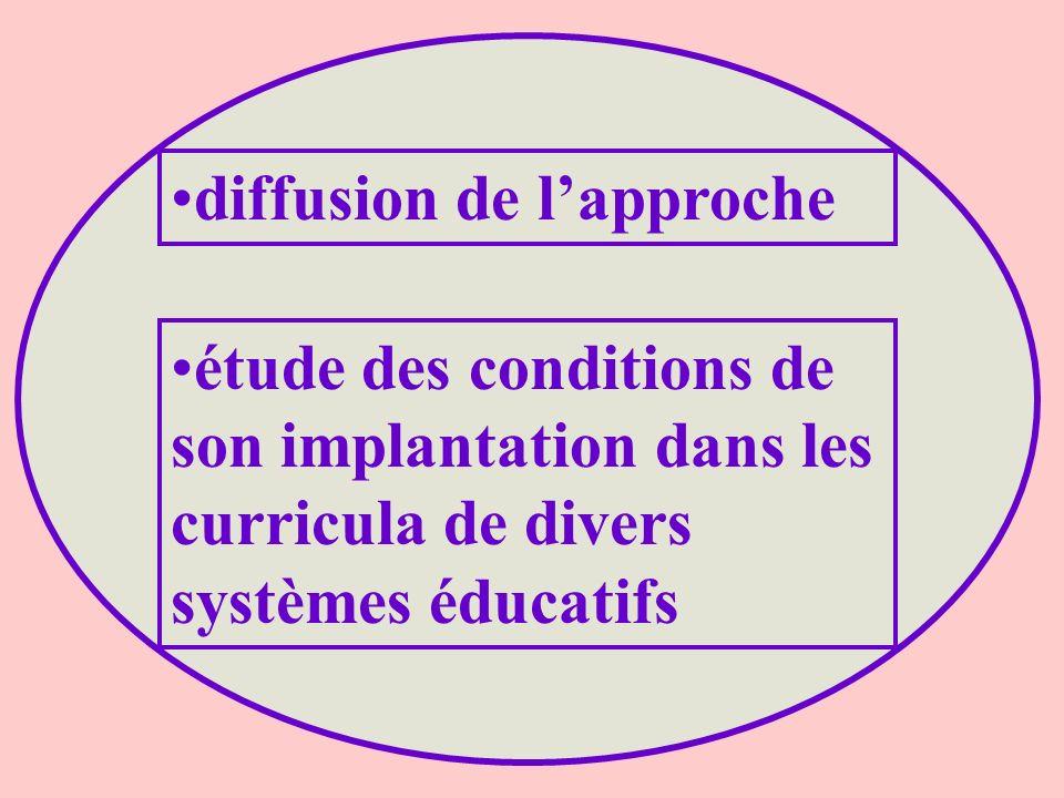 diffusion de lapproche étude des conditions de son implantation dans les curricula de divers systèmes éducatifs