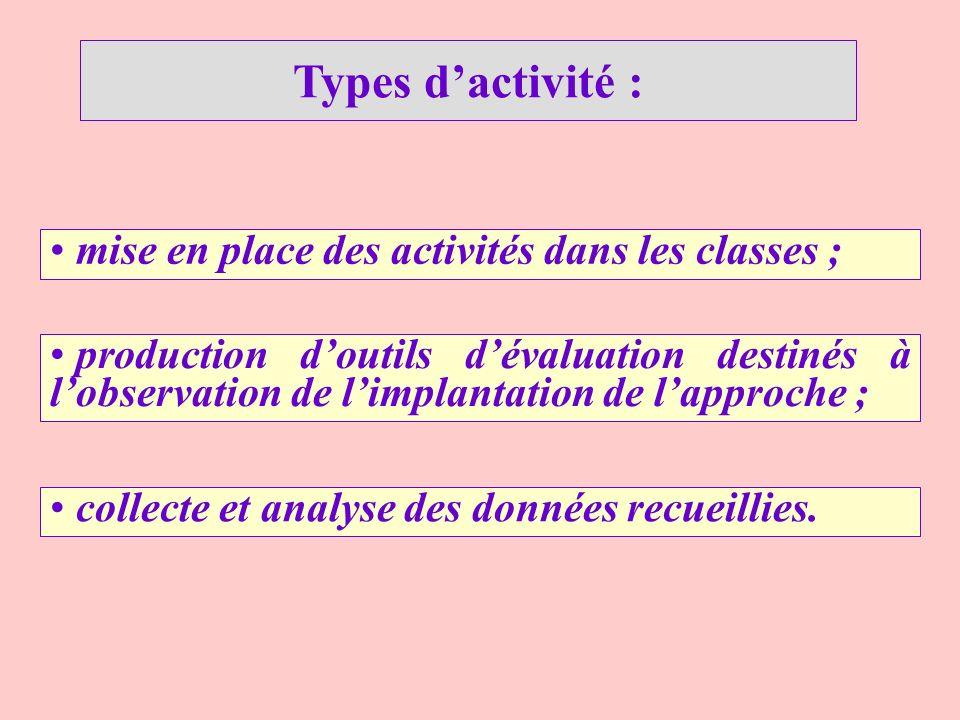Types dactivité : production doutils dévaluation destinés à lobservation de limplantation de lapproche ; mise en place des activités dans les classes