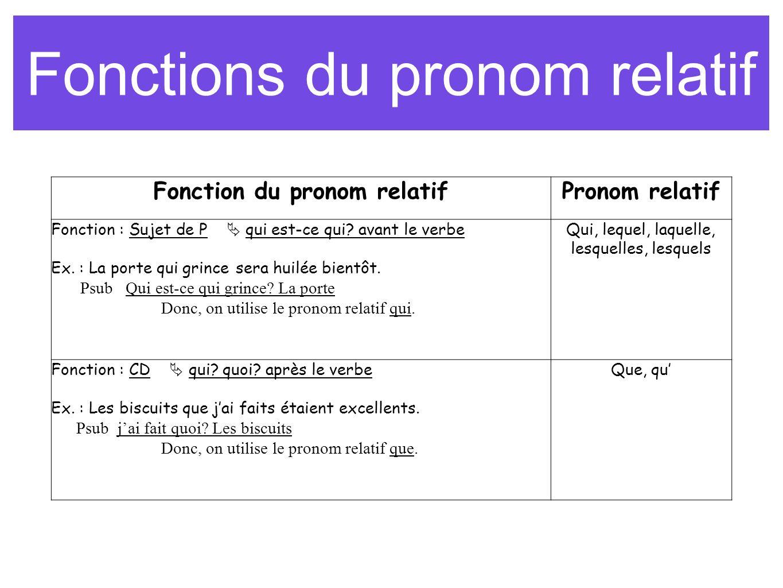 Fonctions du pronom relatif Fonction du pronom relatifPronom relatif Fonction : Sujet de P qui est-ce qui? avant le verbe Ex. : La porte qui grince se