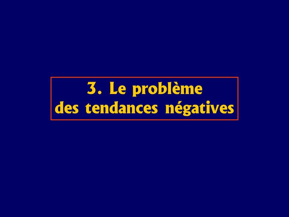 3. Le problème des tendances négatives