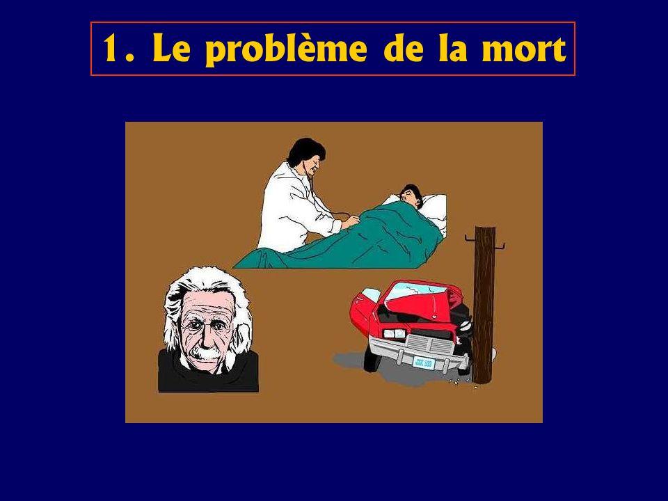 1. Le problème de la mort