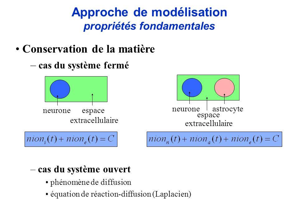 Approche de modélisation propriétés fondamentales Conservation de la matière – cas du système fermé – cas du système ouvert phénomène de diffusion équ
