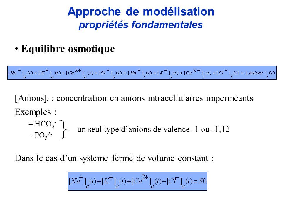 Approche de modélisation propriétés fondamentales Equilibre osmotique [Anions] i : concentration en anions intracellulaires imperméants Exemples : – H