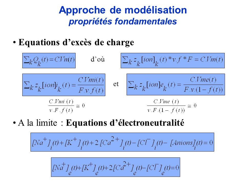 Approche de modélisation propriétés fondamentales Equations dexcès de charge A la limite : Equations délectroneutralité doù et