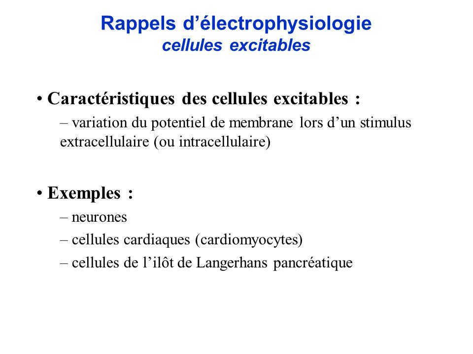 Rappels délectrophysiologie cellules excitables Caractéristiques des cellules excitables : – variation du potentiel de membrane lors dun stimulus extr