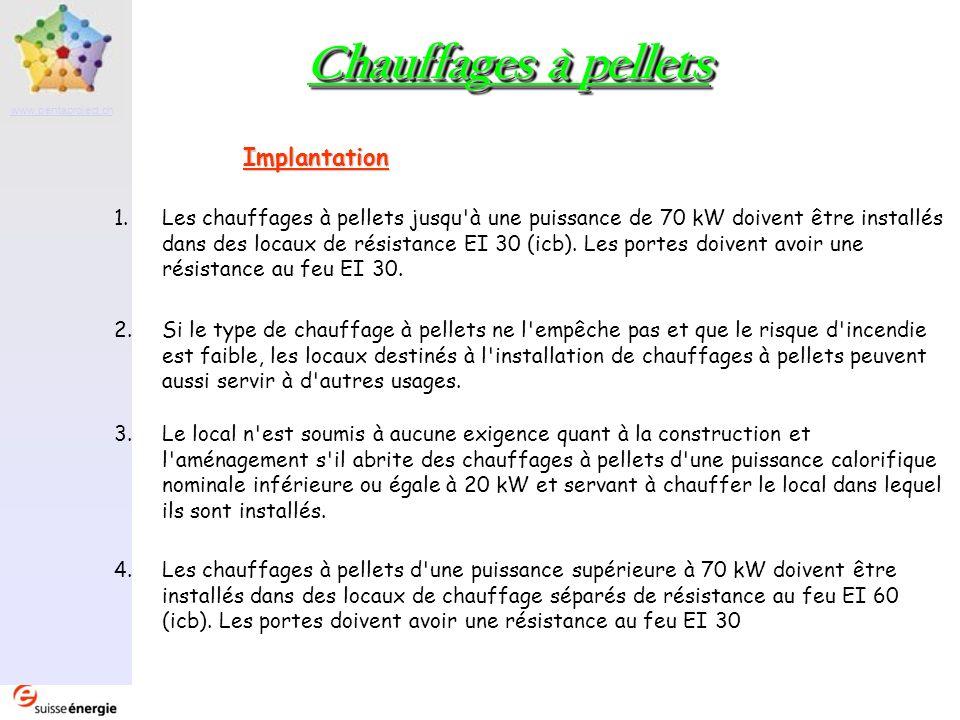 Partenaire www.pentaproject.ch Chauffages à pellets Exemples de stockage