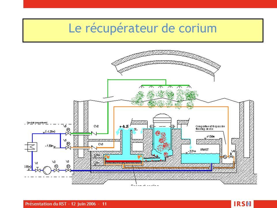 Présentation du RST – 12 juin 2006 - 11 Le récupérateur de corium