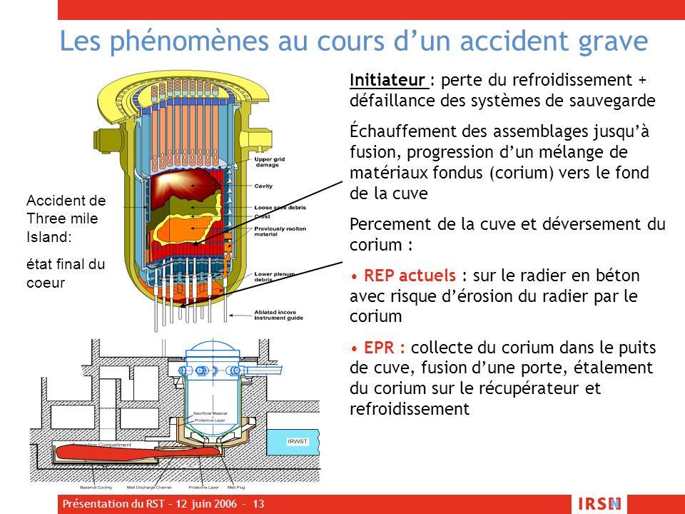 Présentation du RST – 12 juin 2006 - 13 Initiateur : perte du refroidissement + défaillance des systèmes de sauvegarde Échauffement des assemblages ju