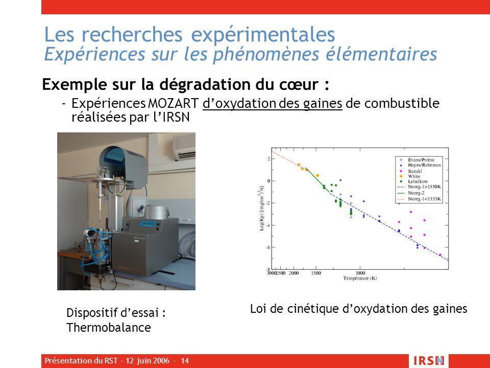 Présentation du RST – 12 juin 2006 - 14 Exemple sur la dégradation du cœur : -Expériences MOZART doxydation des gaines de combustible réalisées par lI