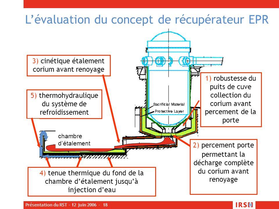 Présentation du RST – 12 juin 2006 - 18 Lévaluation du concept de récupérateur EPR 3) cinétique étalement corium avant renoyage 5) thermohydraulique d