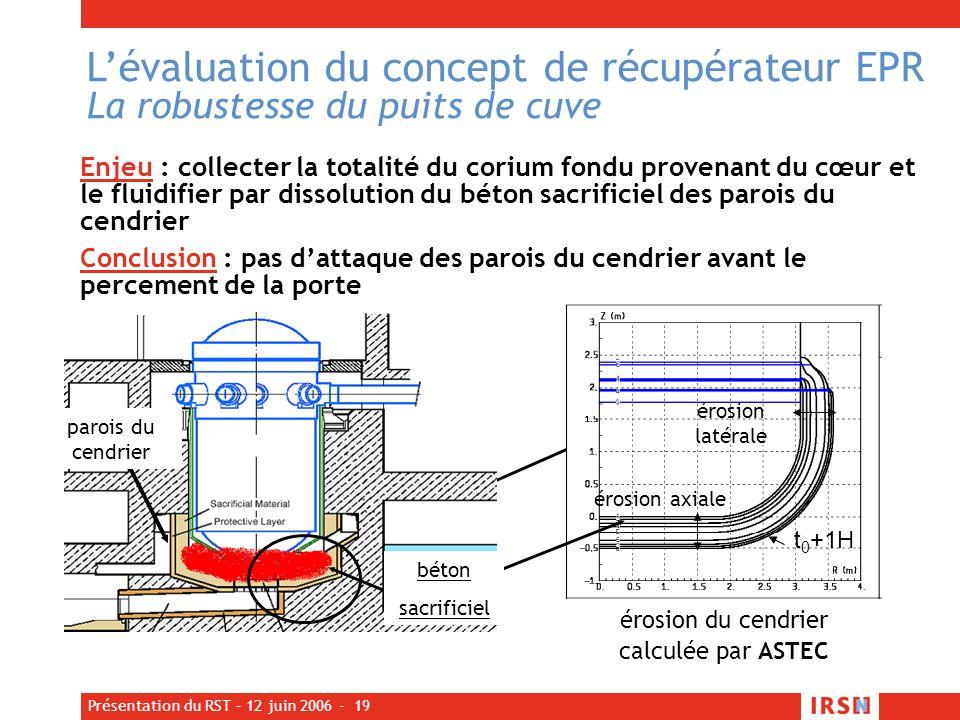 Présentation du RST – 12 juin 2006 - 19 Lévaluation du concept de récupérateur EPR La robustesse du puits de cuve Enjeu : collecter la totalité du cor