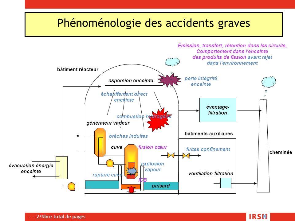 - - 2/Nbre total de pages Phénoménologie des accidents graves cheminée évacuation énergie enceinte puisard éventage- filtration bâtiments auxiliaires
