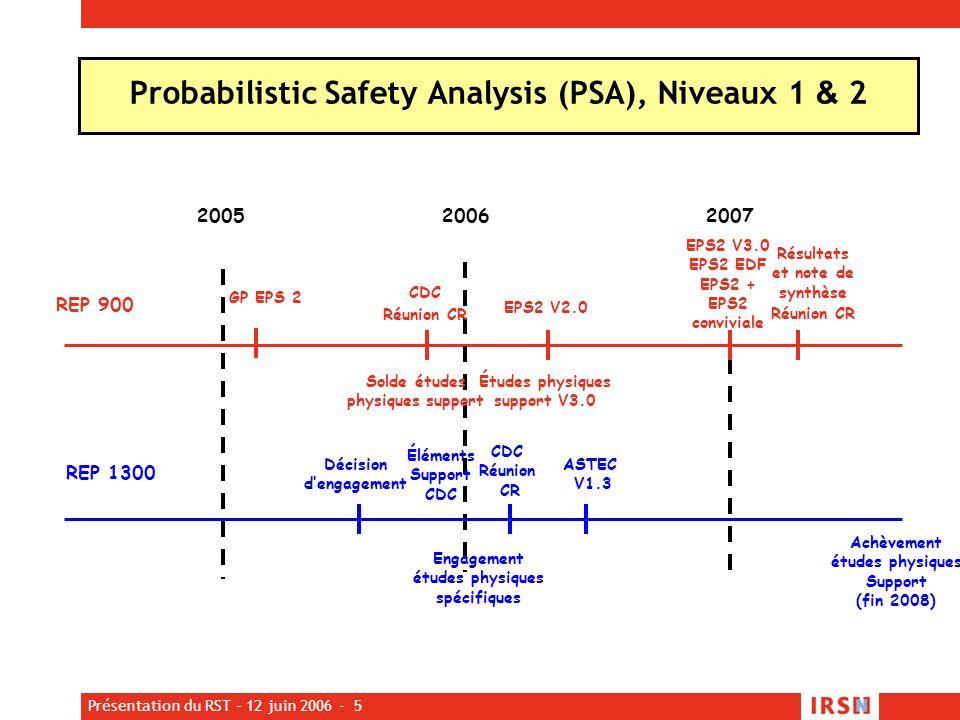 Présentation du RST – 12 juin 2006 - 16 Les Logiciels de Simulation Le logiciel de calcul ASTEC Co-développé par IRSN et GRS depuis 1996 (Accident Source Term Evaluation Code): -Description de lintégralité de la séquence accidentelle et des moyens de mitigation -Évaluation de rejets Validation par les partenaires du réseau SARNET (6 ème Programme cadre de lUE; 200 chercheurs de 19 pays) Vocation à devenir le code de référence européen pour les accidents de fusion du cœur