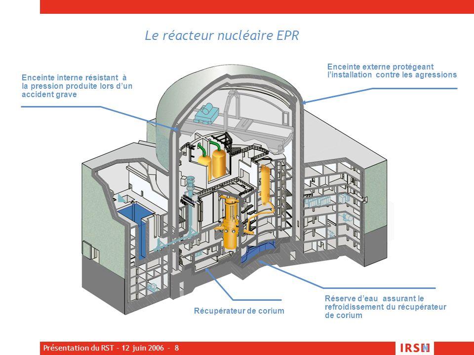 Présentation du RST – 12 juin 2006 - 9 Le récupérateur de corium En cas de fusion du cœur dun réacteur actuel, le cœur fondu (corium) pourrait traverser la cuve et le radier en béton : la radioactivité émise par le cœur pourrait alors être rejetée dans lenvironnement (après filtration importante par le sol) Sur EPR un récupérateur de corium permet déviter la traversée du radier et préserve le confinement de la radioactivité par lenceinte : lobjectif quun accident de fusion du cœur nentraîne que des conséquences radiologiques extrêmement faibles peut ainsi être atteint La conception du récupérateur doit permettre détaler et de refroidir rapidement le corium, sans intervention des opérateurs pendant au moins 12 h