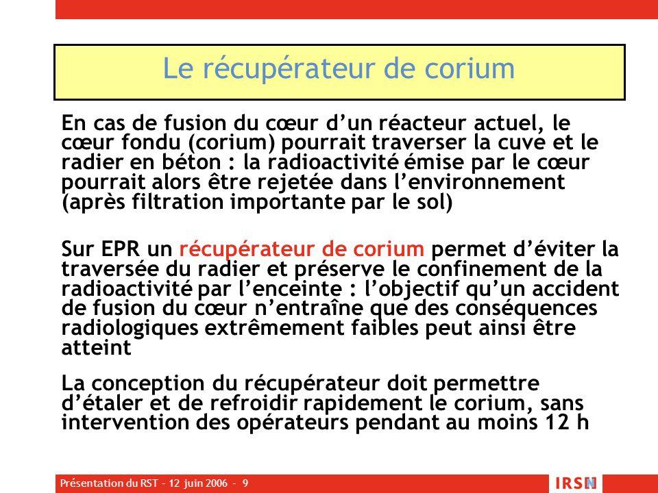 Présentation du RST – 12 juin 2006 - 9 Le récupérateur de corium En cas de fusion du cœur dun réacteur actuel, le cœur fondu (corium) pourrait travers