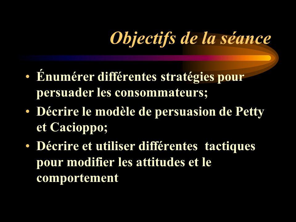 Objectifs de la séance Énumérer différentes stratégies pour persuader les consommateurs; Décrire le modèle de persuasion de Petty et Cacioppo; Décrire