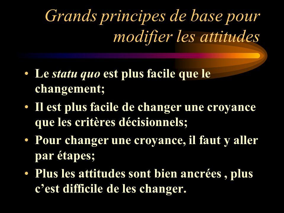 Grands principes de base pour modifier les attitudes Le statu quo est plus facile que le changement; Il est plus facile de changer une croyance que le