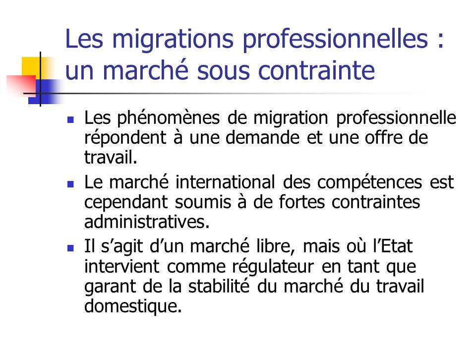 Les migrations professionnelles : un marché sous contrainte Les phénomènes de migration professionnelle répondent à une demande et une offre de travai