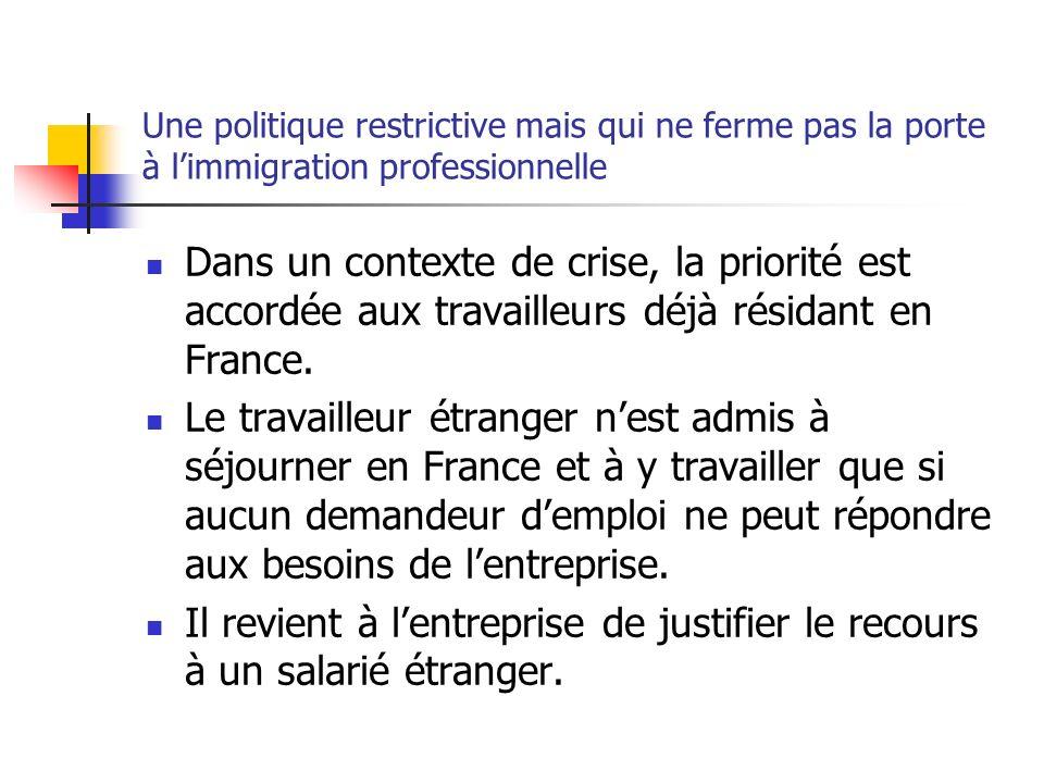 Conclusion La France adapte sa politique migratoire à une conjoncture économique peu favorable.