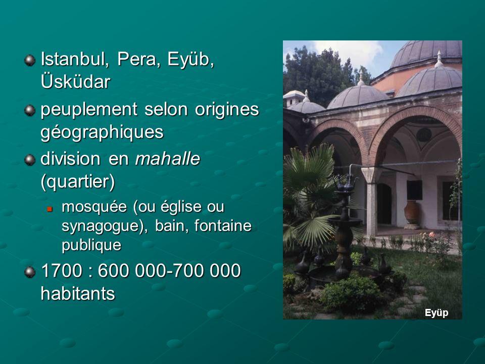 Istanbul, Pera, Eyüb, Üsküdar peuplement selon origines géographiques division en mahalle (quartier) mosquée (ou église ou synagogue), bain, fontaine publique mosquée (ou église ou synagogue), bain, fontaine publique 1700 : 600 000-700 000 habitants Eyüp