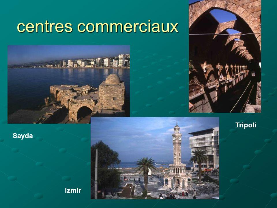 centres commerciaux Sayda Izmir Tripoli