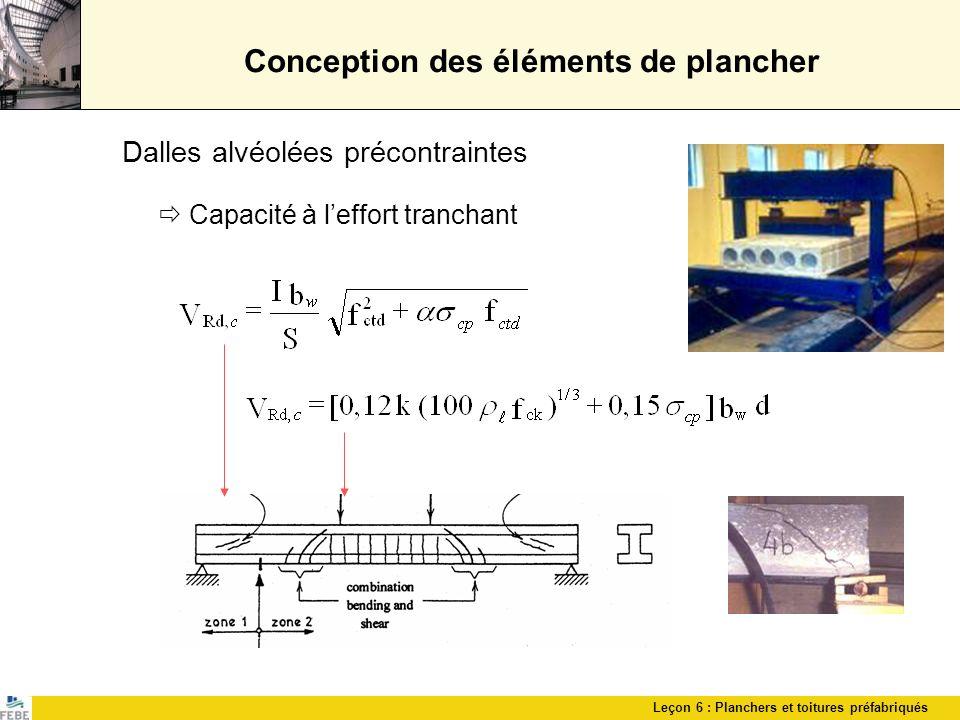Leçon 6 : Planchers et toitures préfabriqués Conception des éléments de plancher Dalles alvéolées précontraintes Capacité à leffort tranchant