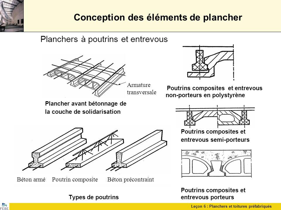 Leçon 6 : Planchers et toitures préfabriqués Conception des éléments de plancher Planchers à poutrins et entrevous Poutrins composites et entrevous no
