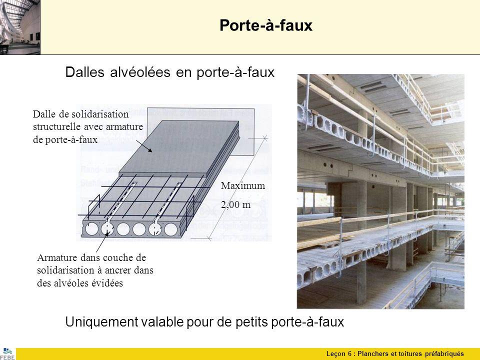 Leçon 6 : Planchers et toitures préfabriqués Porte-à-faux Dalles alvéolées en porte-à-faux Uniquement valable pour de petits porte-à-faux Maximum 2,00