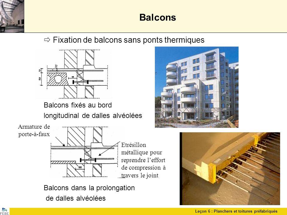 Leçon 6 : Planchers et toitures préfabriqués Balcons Fixation de balcons sans ponts thermiques Balcons fixés au bord longitudinal de dalles alvéolées