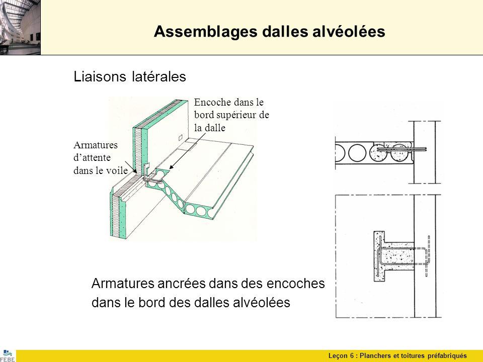 Leçon 6 : Planchers et toitures préfabriqués Assemblages dalles alvéolées Liaisons latérales Armatures ancrées dans des encoches dans le bord des dall
